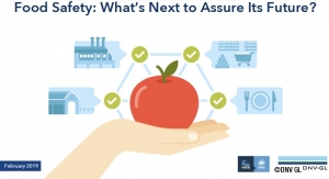 Food & Beverage Companies Seek Digital Solutions for Food Safety