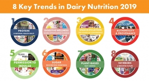 Successful Dairy Companies Embrace Powerful Consumer Trends