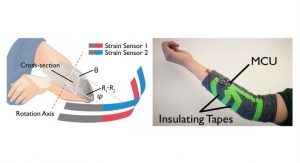 Off-the-Shelf Smart Fabric Helps Athletic Coaching & Physical Therapy