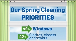 Spring Cleaning Update