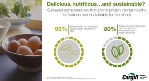 Consumers Say Eating Protein is Part of a Healthy and Sustainable Diet