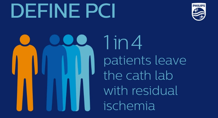 Study Finds Treatable Cause for Significant Rates of Residual Ischemia in Coronary Stent Patients