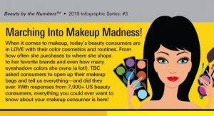 Beauty By The Numbers: Makeup Madness