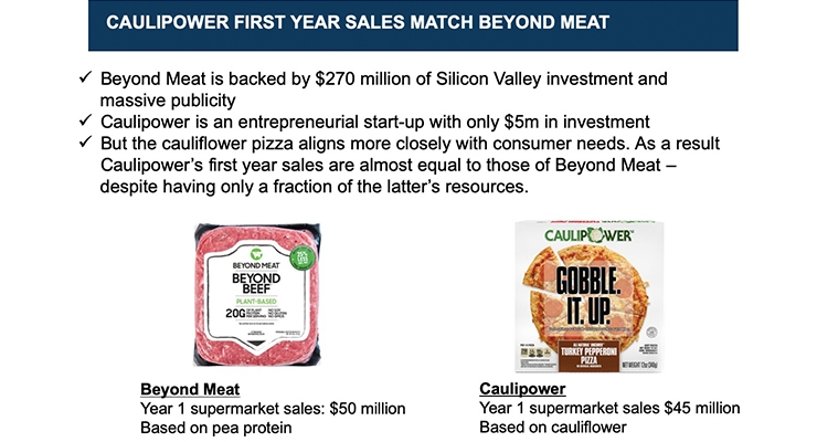 Who's Winning the Protein Wars? Cauliflower Outperforms Meatless Burgers