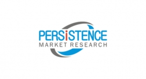 Fixation Devices Account for Highest Revenue Share in Bioabsorbable Implants Market