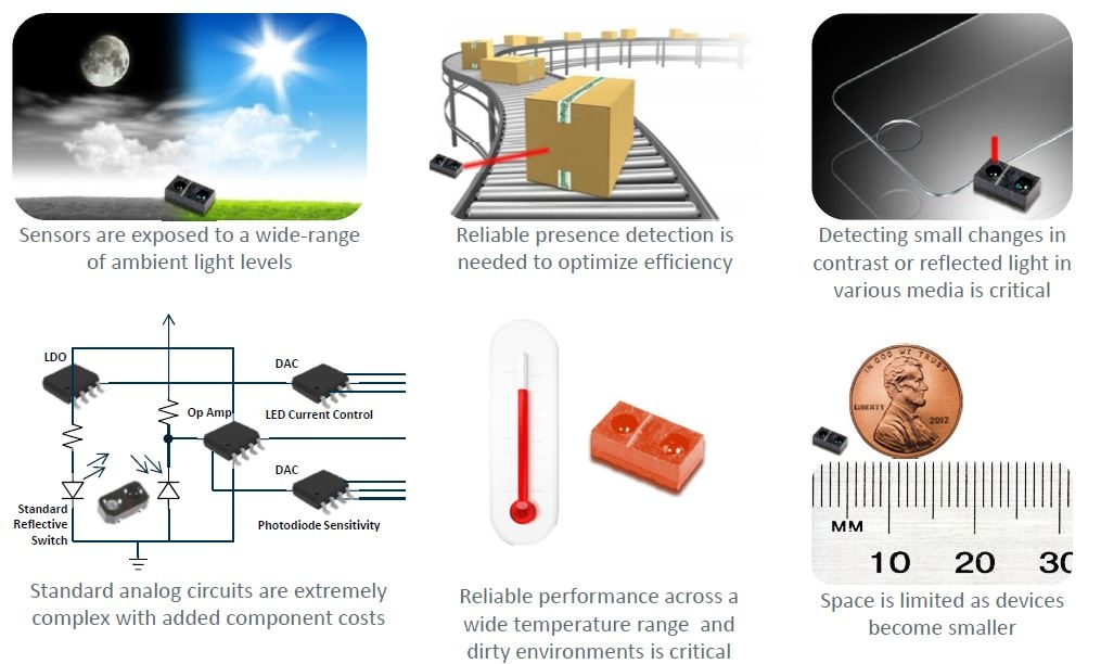 Smart Optical Sensors Drive Medical Device Portability