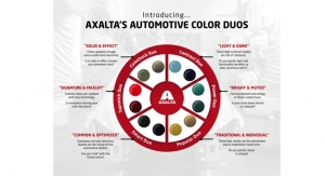 New Axalta Report Unveils Color Trends Shaping the Automotive Industry