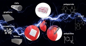 Developing Electrically Active Materials to Repair Damaged Hearts