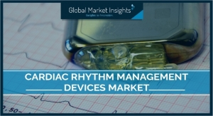 CRM Device Demand Soars Amid Surging Cardiovascular Disease Prevalence
