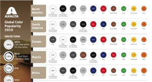 Axalta Releases 67th Annual Global Automotive Color Popularity Report