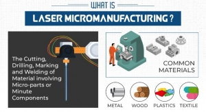 Infographic: Laser Micromanufacturing 101—Everything You Need to Know