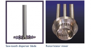 High speed mixing: saw-tooth dispersers vs. rotor/stator mixers