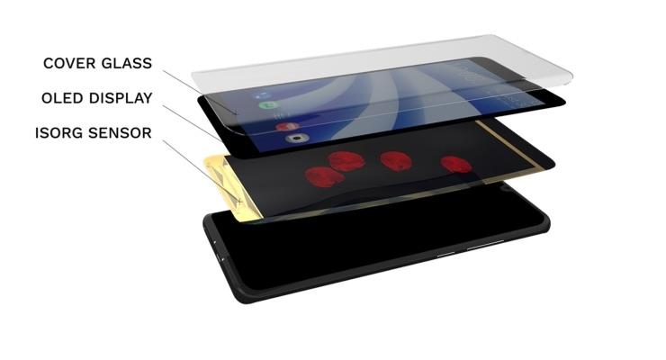 Isorg's Showcasing Full-screen Fingerprint-on-Display Module at CES 2020