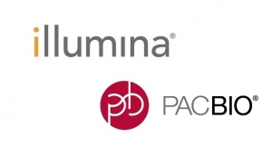 Illumina & Pacific Biosciences Terminate $1.2B Merger