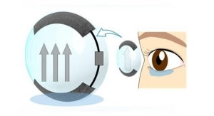 Self-Moisturizing, Battery Powered Contact Lens
