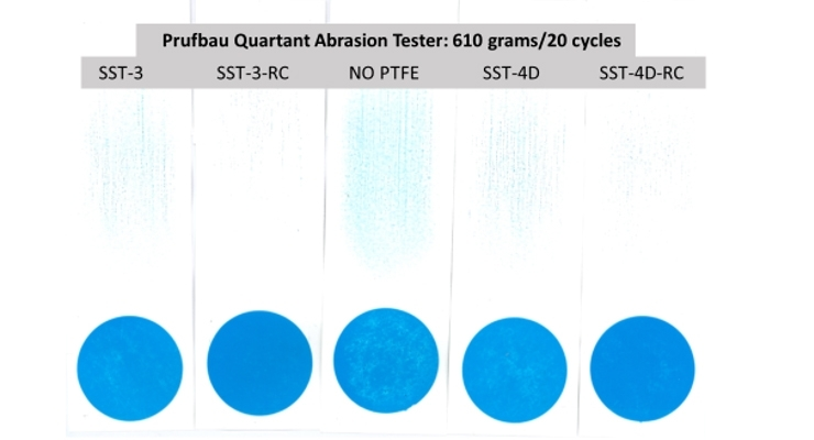 Producing REACH-Compliant PTFE Additives for Coatings, Inks