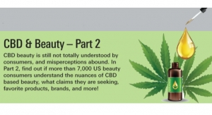 CBD & Beauty -- Part 2
