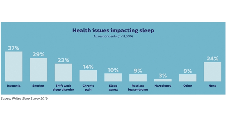 Getting Ahead of the Curve: Natural Sleep Aids: Gen 2