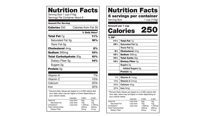 FDA Launches Nutrition Facts Label Literacy Campaign