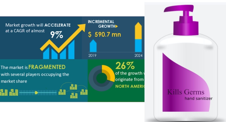 Hand Sanitizer Market Is Surging, Forecasters Say