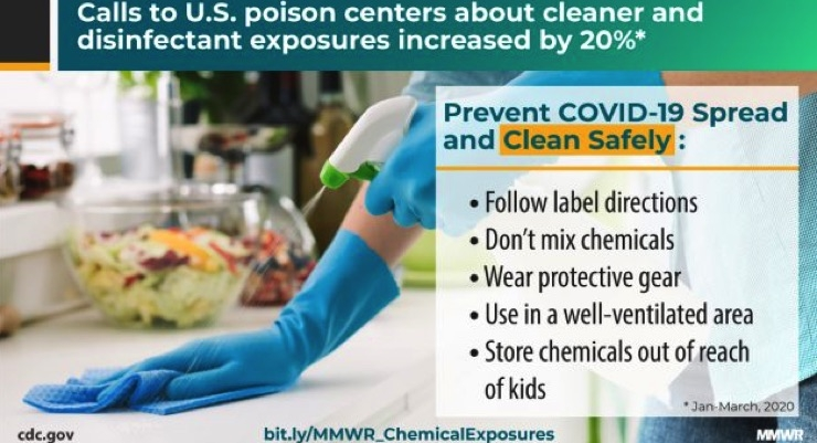 Poison control inundated with calls about cleaning products since coronavirus pandemic