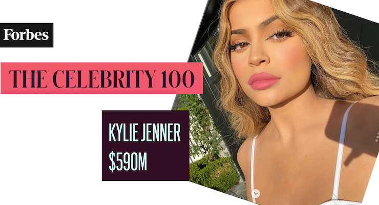 Kylie Tops Forbes List of Highest-Paid Celebrities