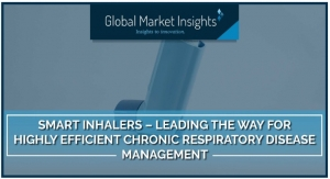 An Analysis of the Smart Inhalers Market