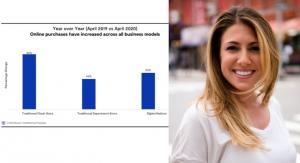 3 Ways Beauty Brands Can Grow Market Share in An All-DTC World