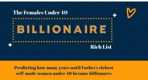 Beauty Entrepreneurs Becoming Billionaires