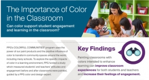 PPG: The Importance of Color in the Classroom