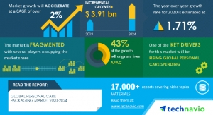 Technavio Forecasts Growth for the Personal Care Packaging Market