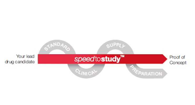 Speed To Study