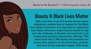 Black Lives Matter & Beauty