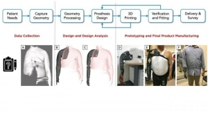 Novel 3D Printed Non-Metallic Self-Locking Prosthetic Arm Developed