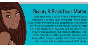 Beauty & Black Lives Matter