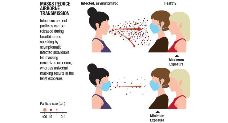 The Cutaneous Consequences of Frequent Mask Usage