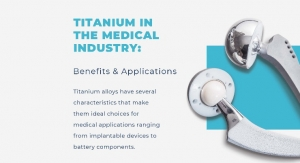 Titanium in the Medical Industry