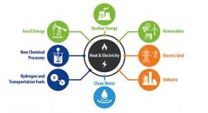 Tri-Lab Initiative Leads Innovation in Novel Hybrid Energy Systems
