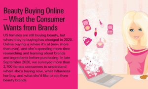 Beauty Buying Online: What Has Changed in 2020?