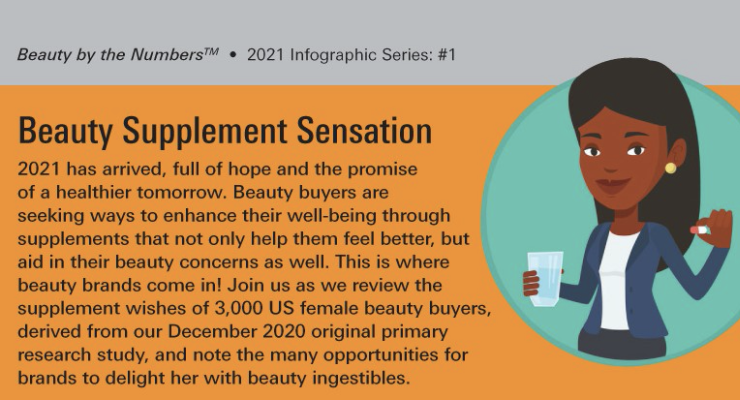 Beauty by the Numbers: Supplement Sensation