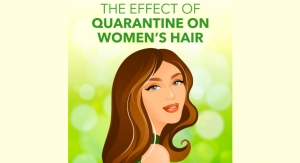 The Effect of Quarantine on Women's Hair