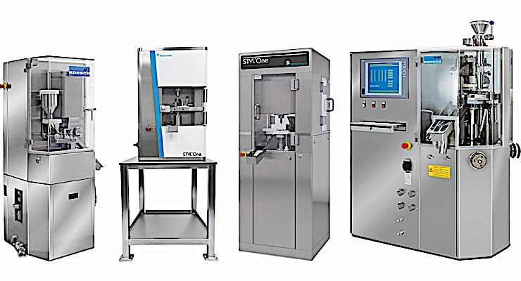 KORSCH, MEDELPHARM Partner on R&D Equipment Portfolio