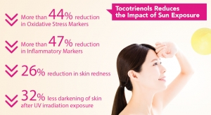 Reduce the impact of sun expose with Tocotrienols