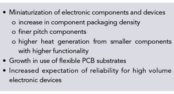 Conformal Coatings- A Profitable,  High-growth Coating Technology