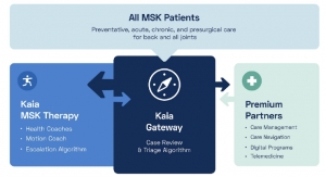 Kaia Health Unveils Next-Gen Complete MSK Care Solutions