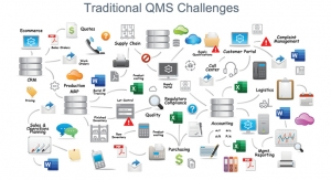 Digitize Your QMS via an Enterprise Cloud Platform