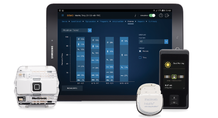Medtronic Intellis Platform Approved for U.S. Labeling by FDA
