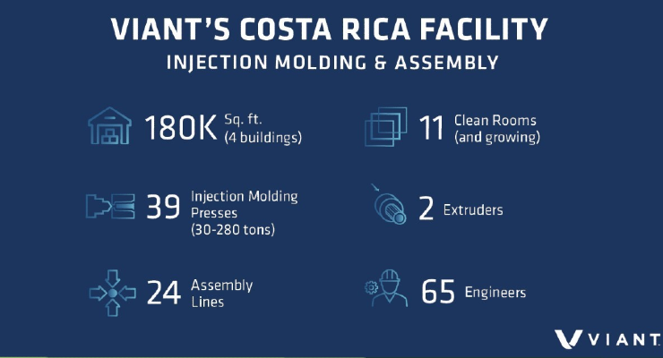 Viant Completes Expansion of Costa Rica Facility