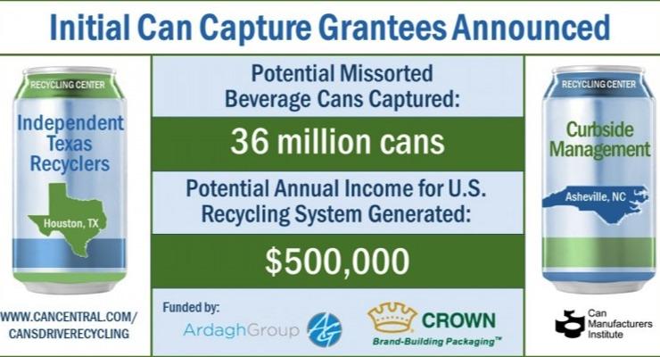Initial Can Capture Grant Recipients Announced