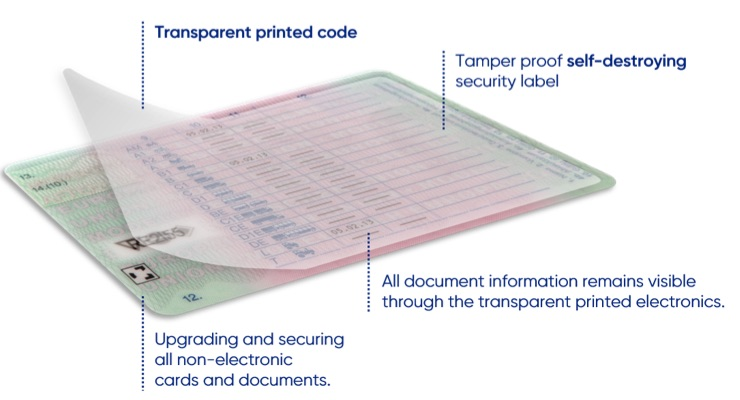 Prismade's PrismaID Brings Printed Electronics to Security Documents